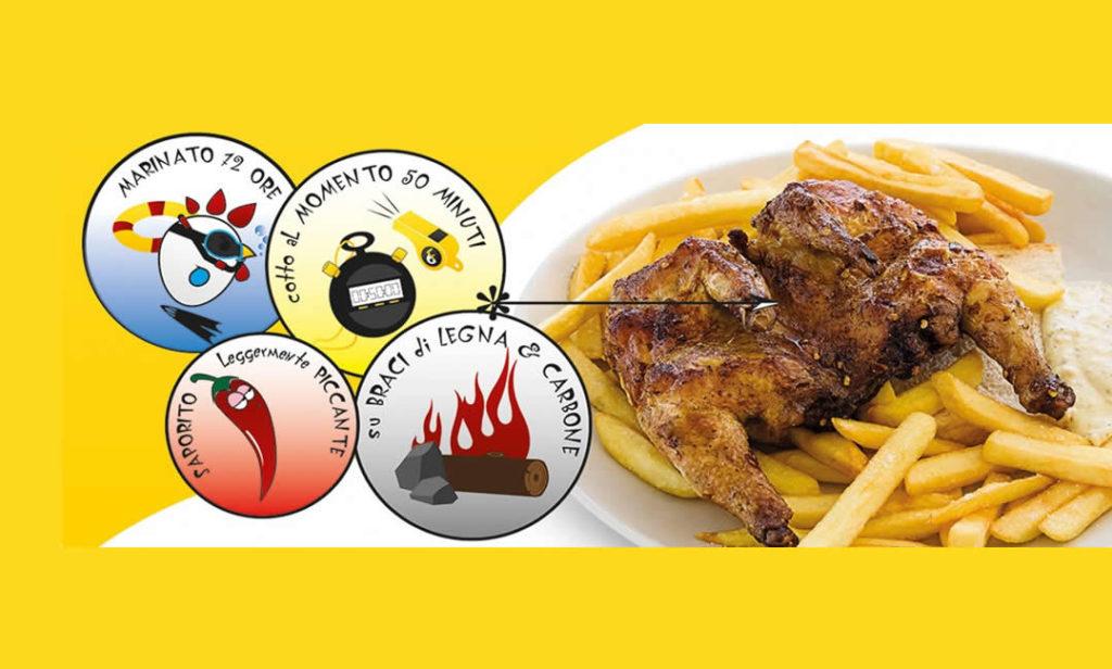 pollo-marinato-piccante-1024x616